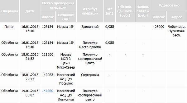Программы На Asus 626